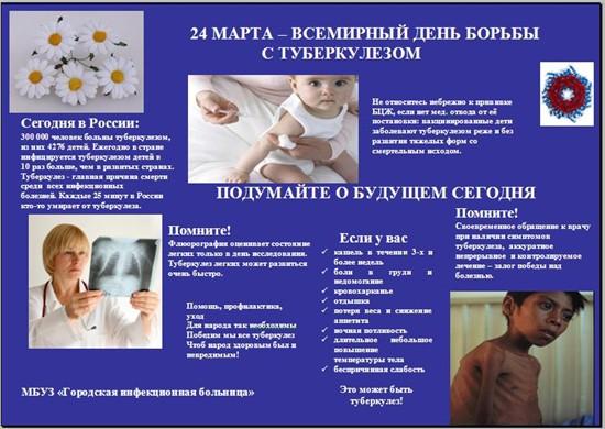 tuberkulios